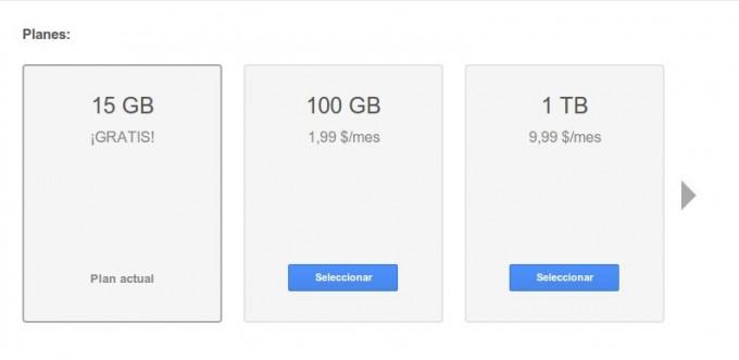 Google Drive precio