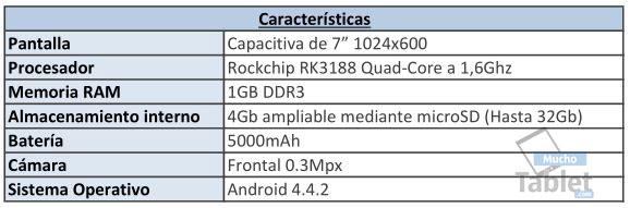 caracteristicas-gpd-q88+