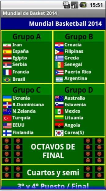 copa mundial basket